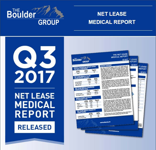 Net Lease Medical Research Report