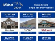 Recently Sold Single Tenant Properties