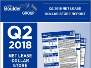 Net Lease Dollar Store Research Report