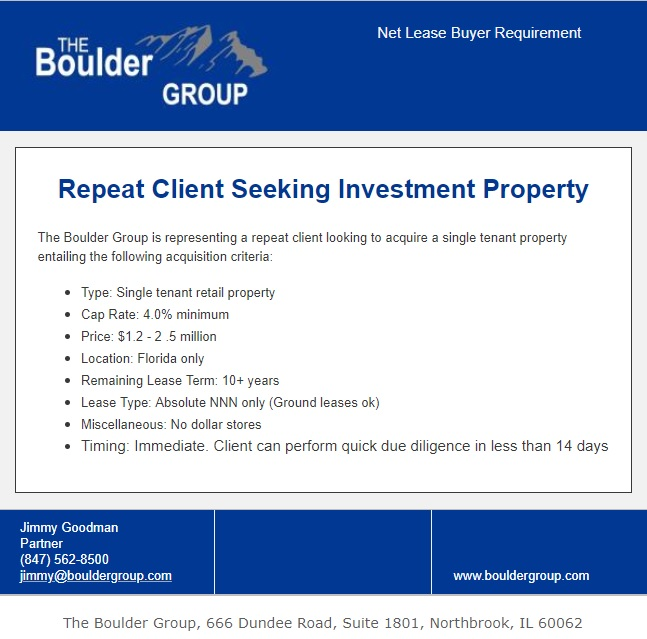 Repeat 1031 Buyer Requirement Florida Properties