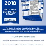 Net Lease Quick Service Restaurant Research Report