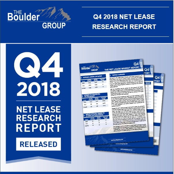 Q4 2018 Net Lease Research Report