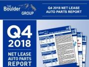 Q4 2018 NET LEASE
