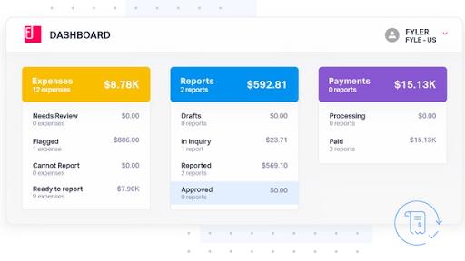 Cloud-based- expense-management-software