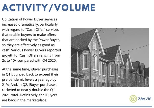 Activity-Volume-of-iBuyers